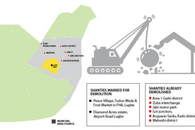 Graphic of demolitions underway in Abuja