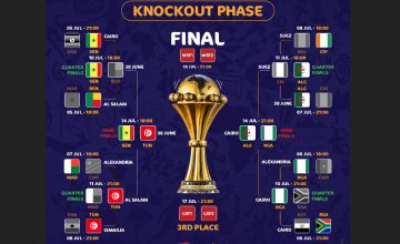 The AFCON Semi-Finals Are Here!